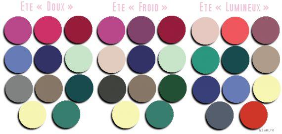 Colorim trie la th orie des quatre saisons d crypt e - Les couleurs de l ete ...